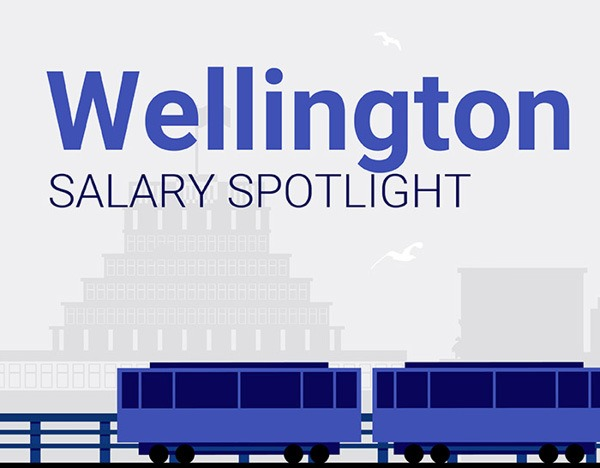 Highest paying jobs in Wellington